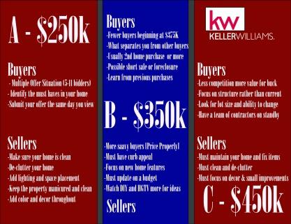 KW and Homestreet - April 7th v0_Brochure Outside